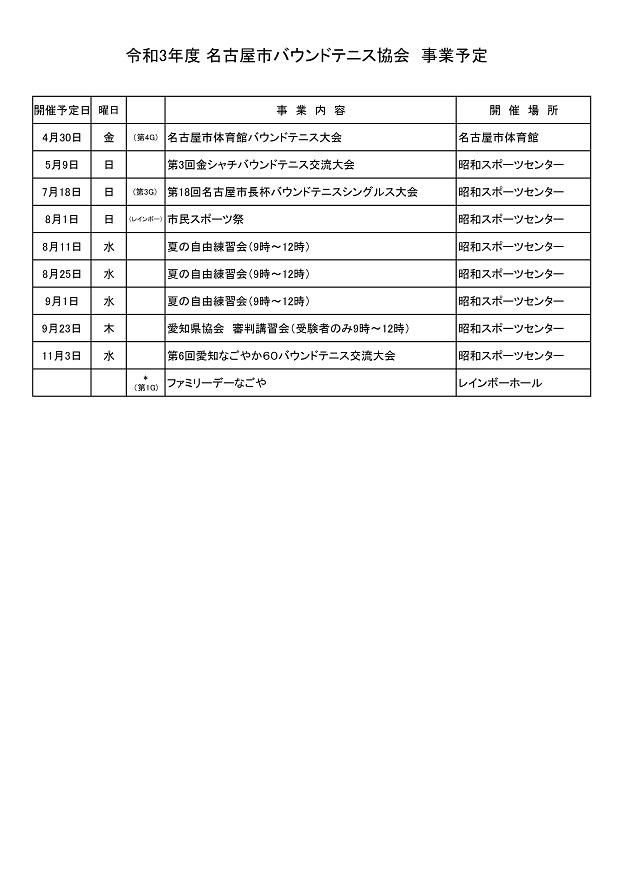f:id:nagoyakanagoya:20210404120949j:plain:w150