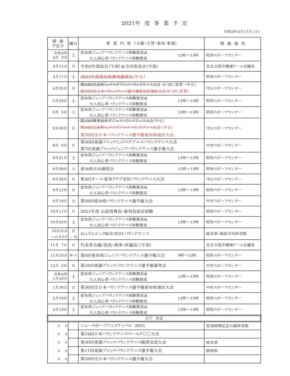 f:id:nagoyakanagoya:20210418102728j:plain:w150