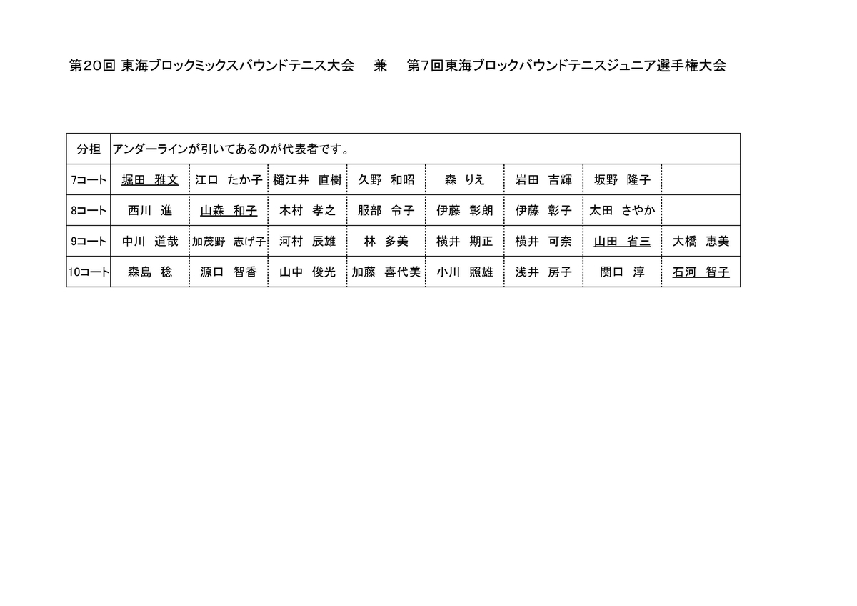 f:id:nagoyakanagoya:20210728082636j:plain:w300