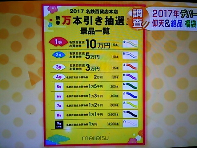 f:id:nagoyakinpen:20161220193628j:plain