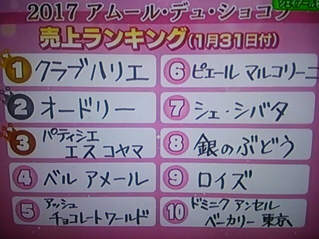 f:id:nagoyakinpen:20170201191854j:plain