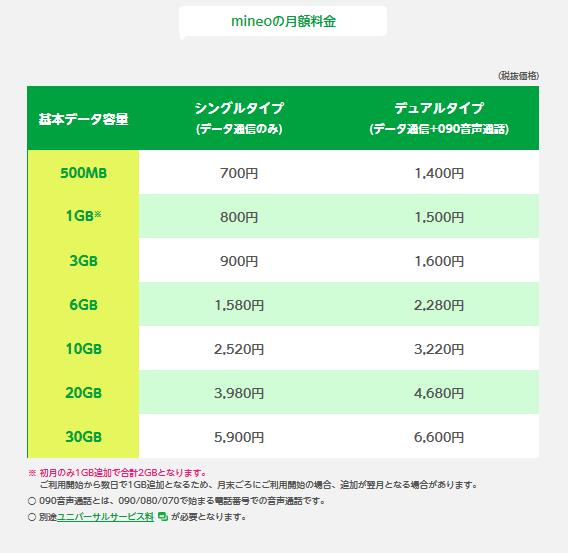 f:id:nagoyalady:20170916145853p:plain