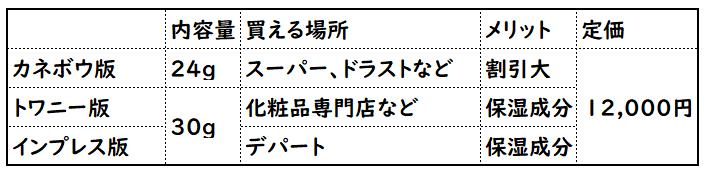 f:id:nagoyalady:20190821193627p:plain