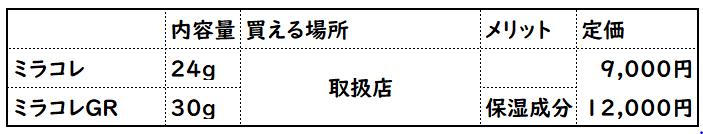 f:id:nagoyalady:20190821194230p:plain