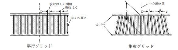 f:id:nagoyan-study:20210306004331j:plain