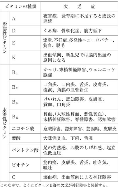 f:id:nagoyan-study:20210311085747p:plain