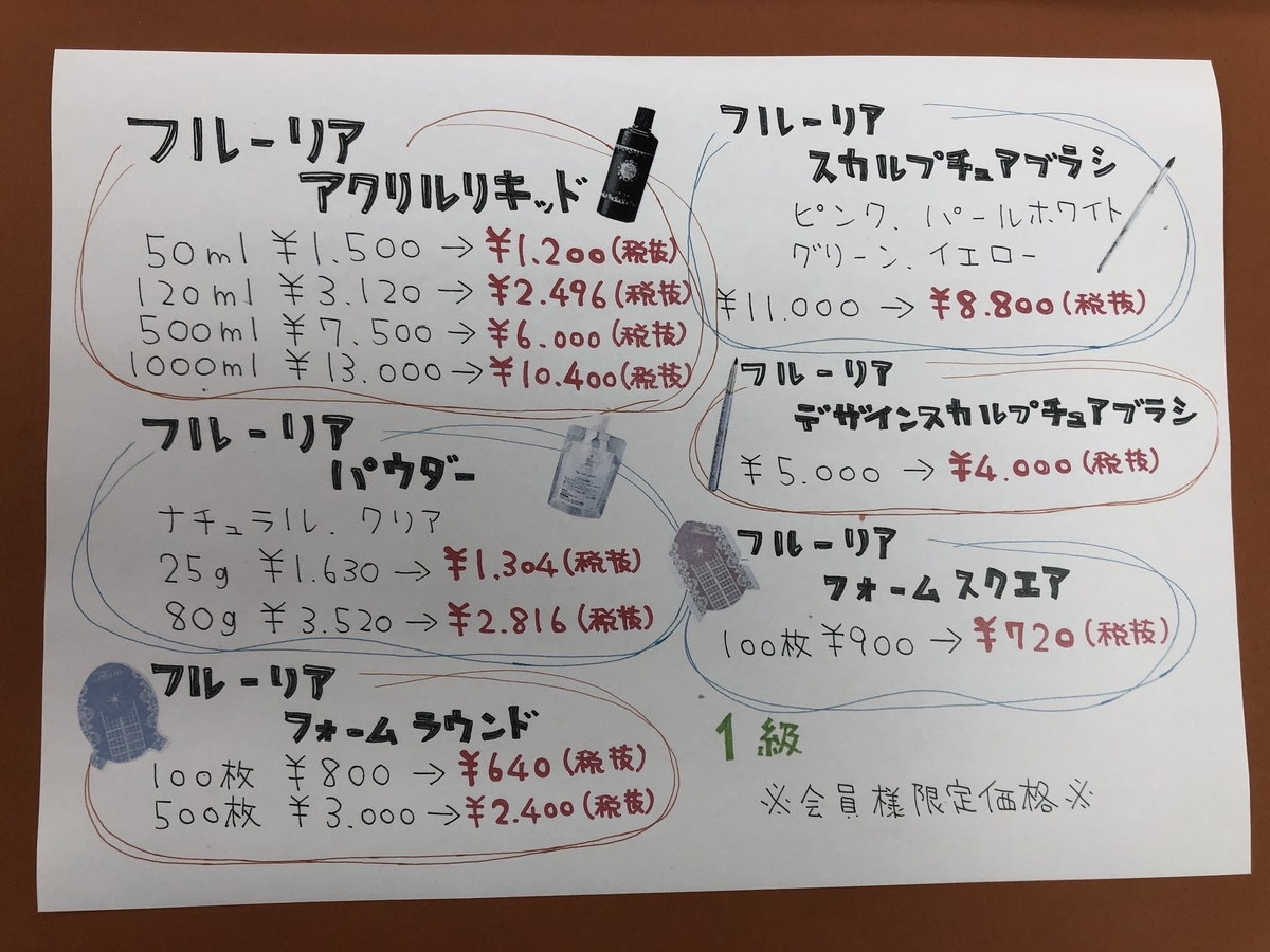 f:id:nailnes_hiroshima:20200831121443j:plain