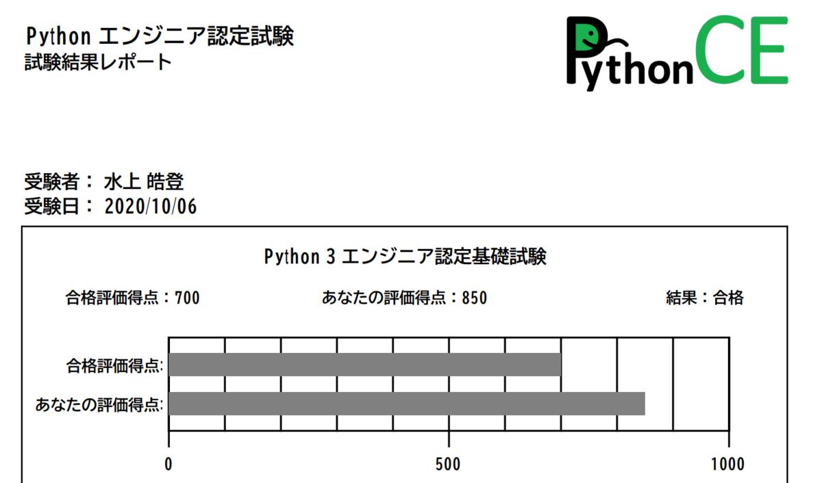 Python 資格 試験