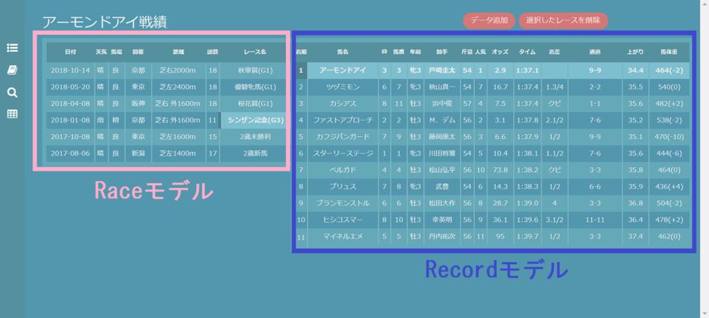 f:id:naito-coding0322:20181202145808p:plain