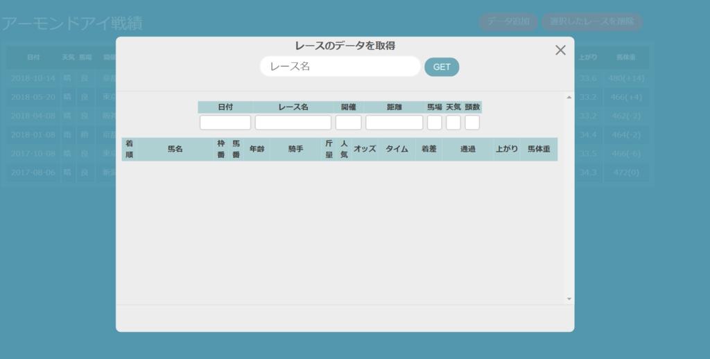 f:id:naito-coding0322:20181202160153p:plain