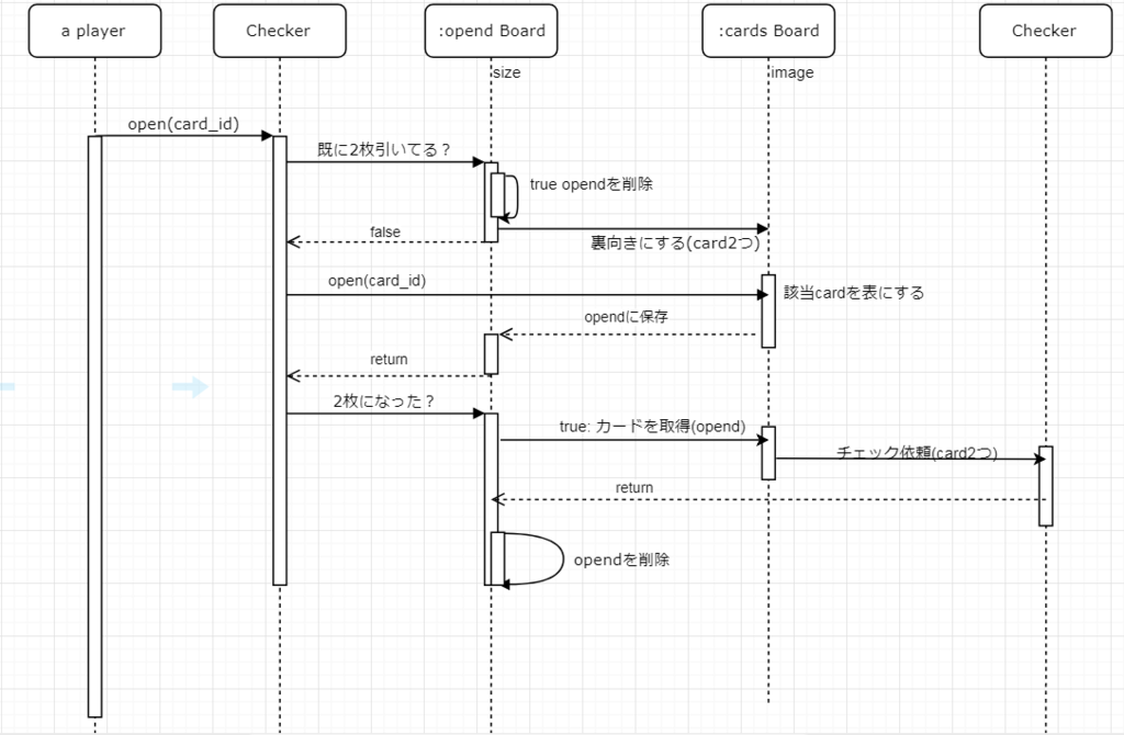 f:id:naito-coding0322:20190126060006p:plain