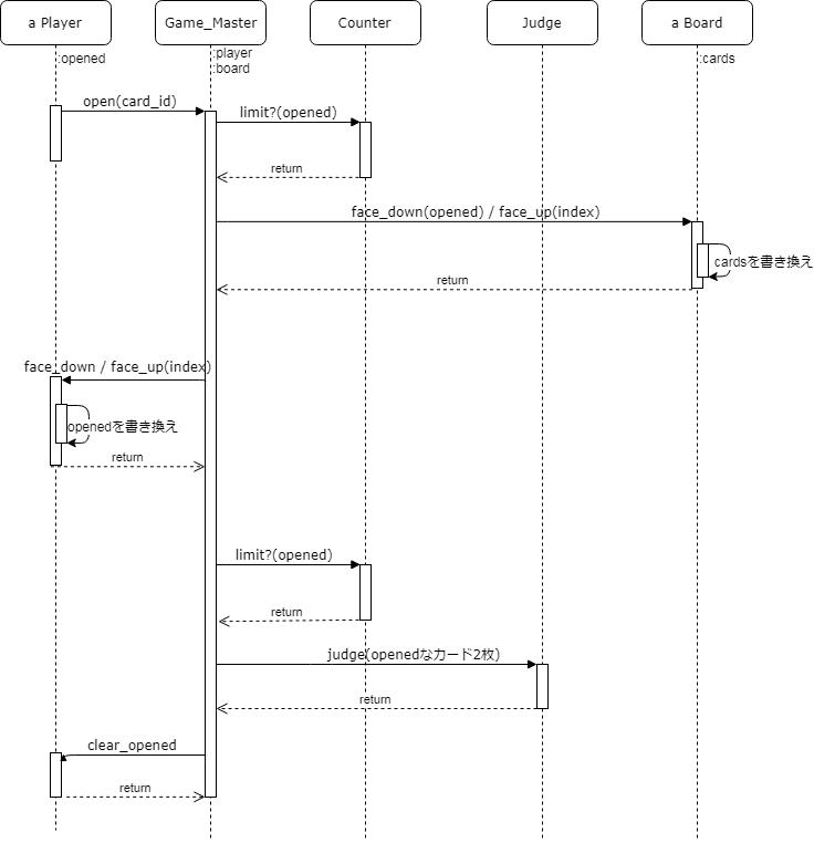 f:id:naito-coding0322:20190127021718p:plain