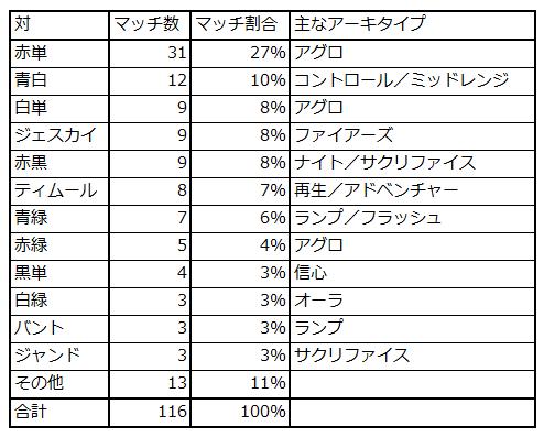 f:id:naito-horizon:20200305021713p:plain