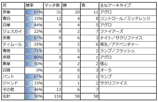 f:id:naito-horizon:20200305021722p:plain