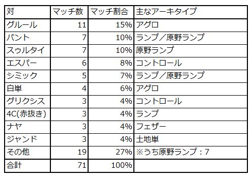 f:id:naito-horizon:20200319003620p:plain