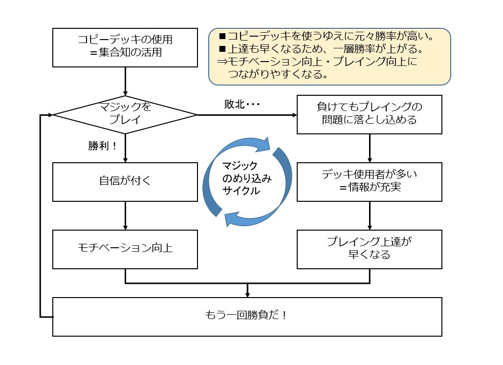 f:id:naito-horizon:20200911233216p:plain