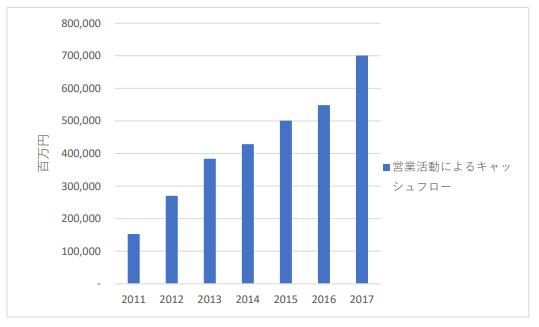 f:id:naito-suzuki:20181130001220p:plain