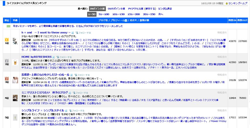 f:id:naito-suzuki:20181206011339p:plain