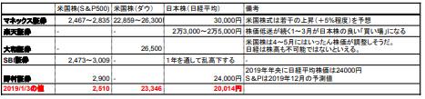 f:id:naito-suzuki:20190103222911p:plain