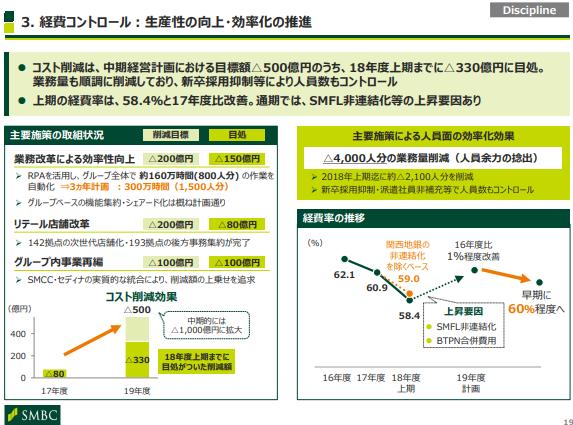 f:id:naito-suzuki:20190120120154p:plain