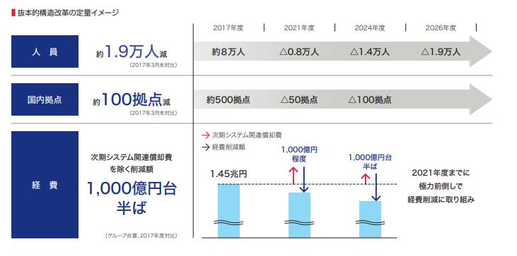 f:id:naito-suzuki:20190120121240p:plain