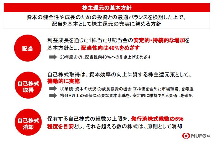 f:id:naito-suzuki:20190120145723p:plain