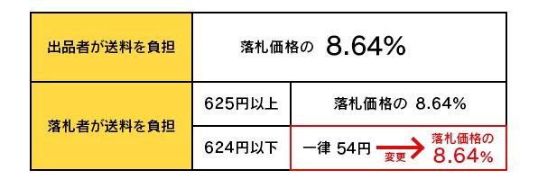 f:id:naito_3:20170213171819p:plain