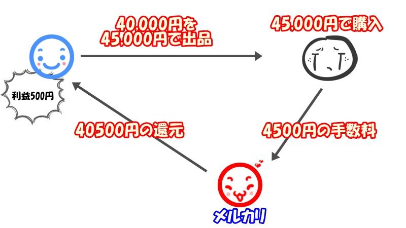 f:id:naito_3:20170425172339j:plain
