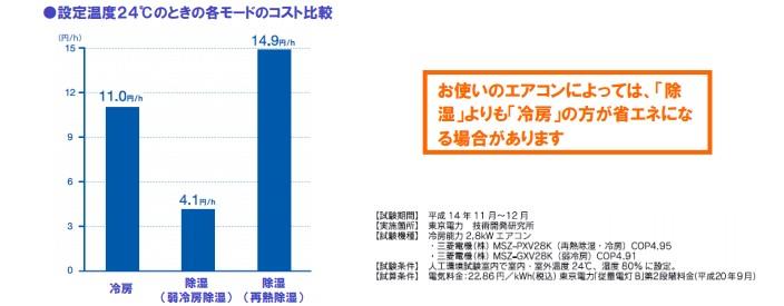 f:id:naito_3:20170809111236j:plain