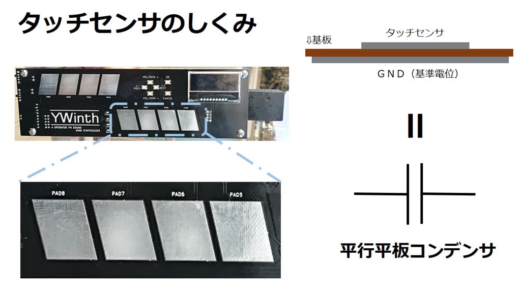 f:id:naitsuku:20181208114711p:plain