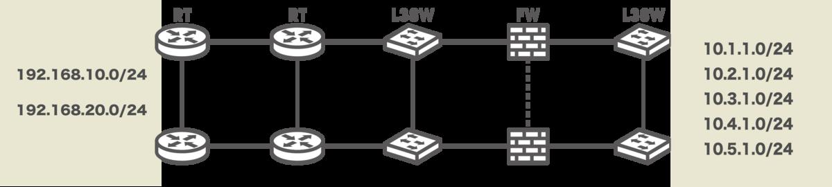 ネットワークテスト自動化_NEEDLEWORK