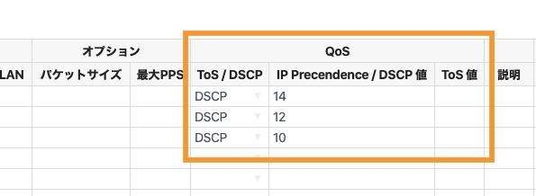 負荷テスト_スループットテスト-QoS