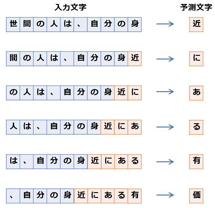 f:id:naka06331:20200421145059j:plain
