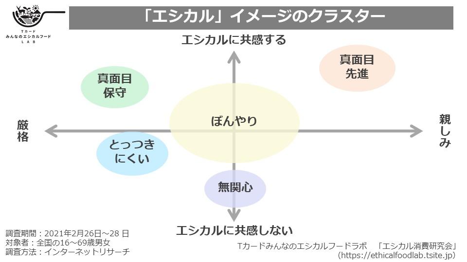 f:id:naka06331:20210406141636j:plain