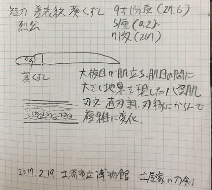 f:id:nakaaki0815:20170225211232p:plain