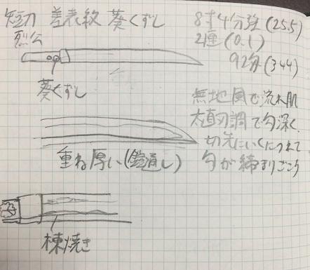 f:id:nakaaki0815:20170225211328p:plain