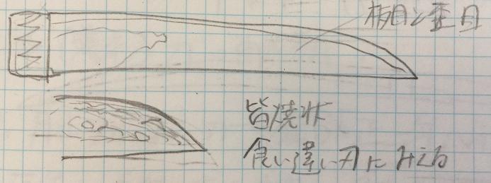f:id:nakaaki0815:20170505123645p:plain