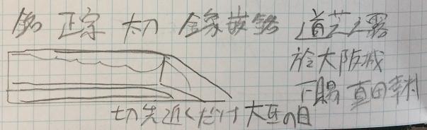 f:id:nakaaki0815:20170505123808p:plain