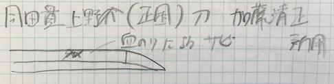 f:id:nakaaki0815:20170505123931p:plain