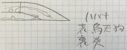 f:id:nakaaki0815:20170505124020p:plain