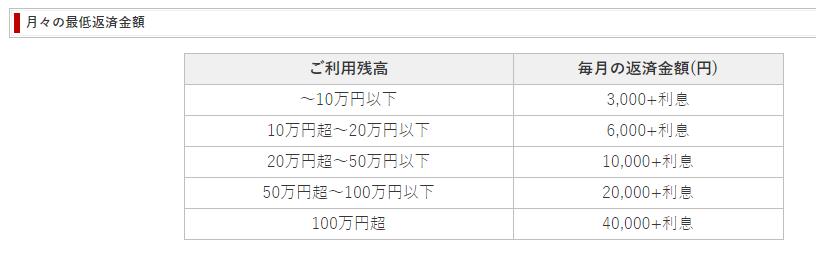 f:id:nakabee:20210228004312p:plain