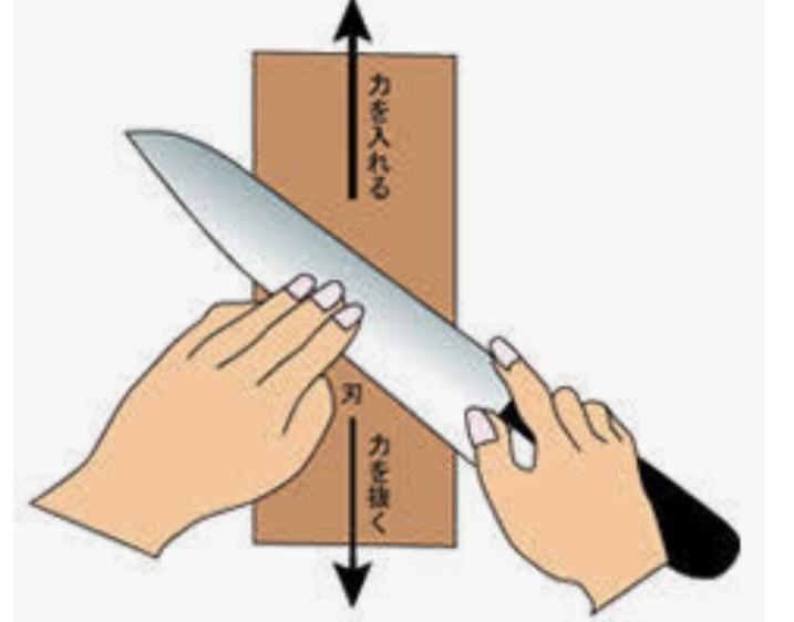 f:id:nakaburo:20200619220120j:plain