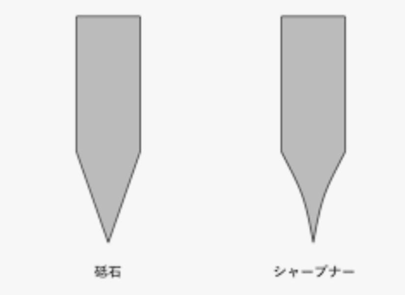 f:id:nakaburo:20200619220138j:plain