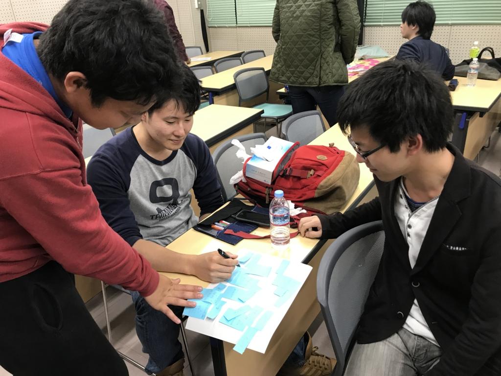f:id:nakagawa-zemi:20170510231100j:plain