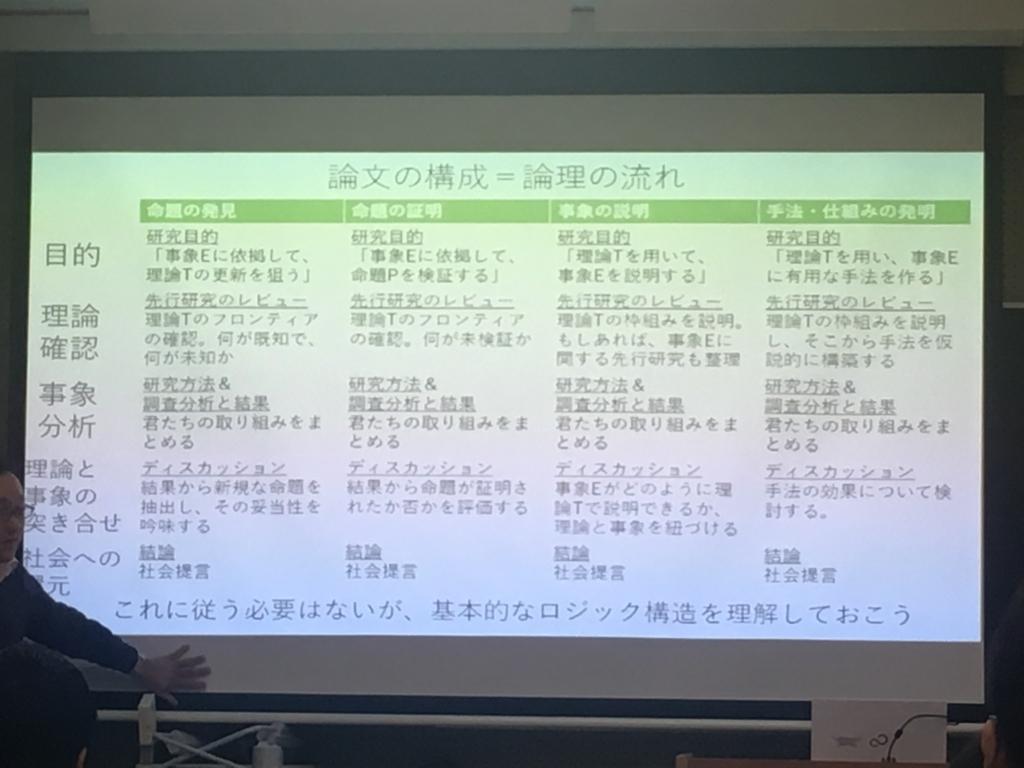 f:id:nakagawa-zemi:20171208093133j:plain