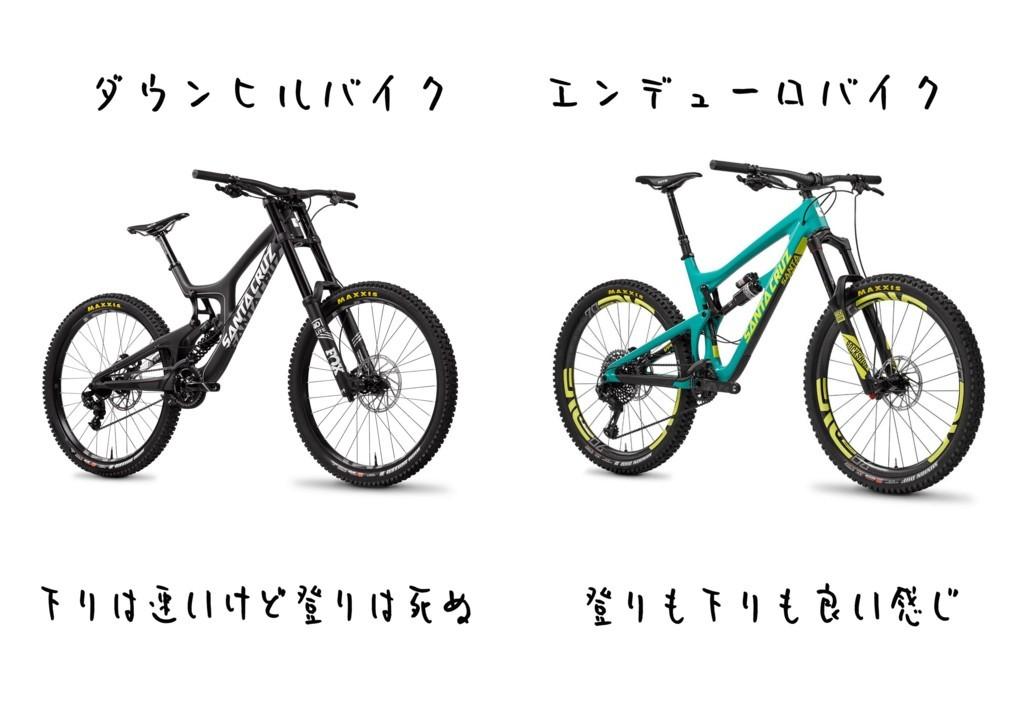 f:id:nakagawa_che:20170725185419j:plain
