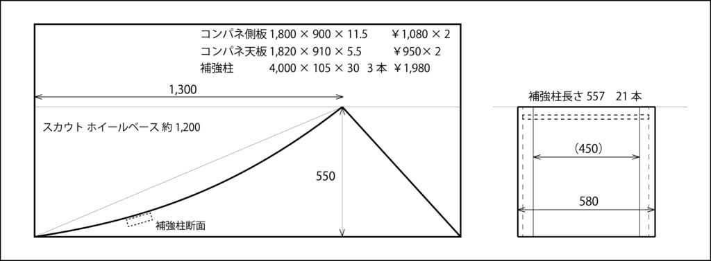 f:id:nakagawa_che:20180513192830p:plain