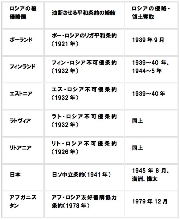 f:id:nakagawayatsuhiro:20160202122424p:plain