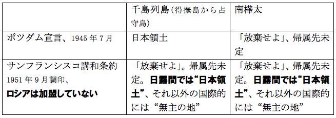 f:id:nakagawayatsuhiro:20160202122446p:plain