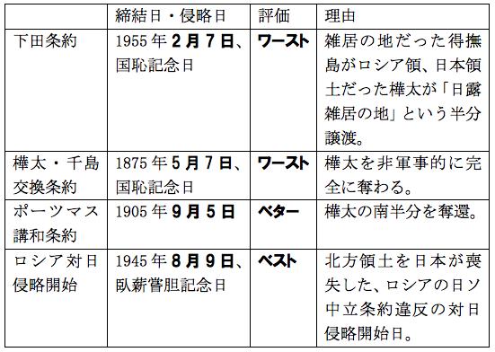 f:id:nakagawayatsuhiro:20160216203748p:plain